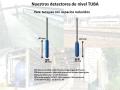 Detectores de nivel de pequeño diámetro TUBA - ATMI