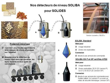 Détecteurs de Niveau pour Solides - SOLIBA ATMI
