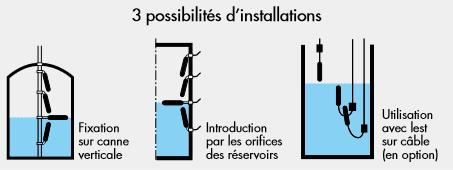 Régulation de liquides de cuves à passage étroit