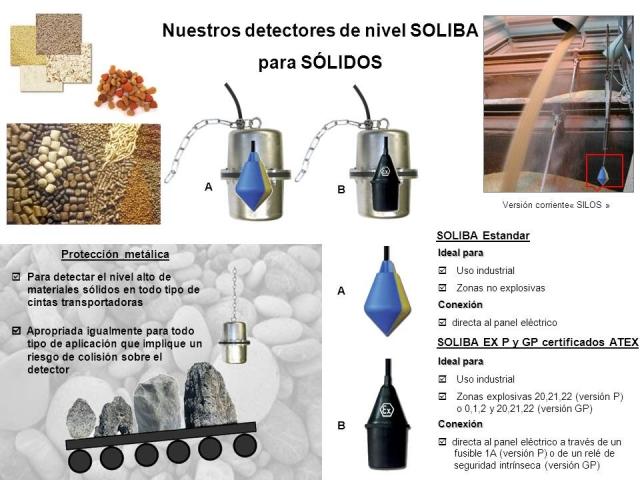 Medición de nivel de sólidos - SOLIBA de ATMI