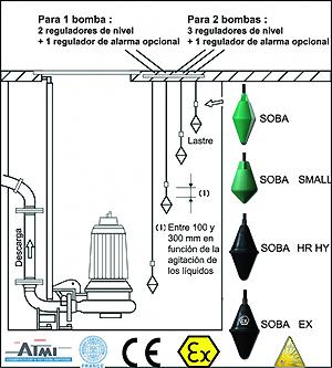 Reguladores de nivel SOBA - Flotadores ATMI
