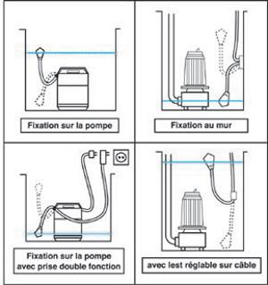 Flotteur pompe de relevage - Mesure de niveau ATMI