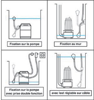 Interruptor pera de nivel - Interruptores ATMI