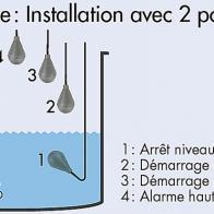 Des capteurs de niveau pour remplir ou vider une cuve